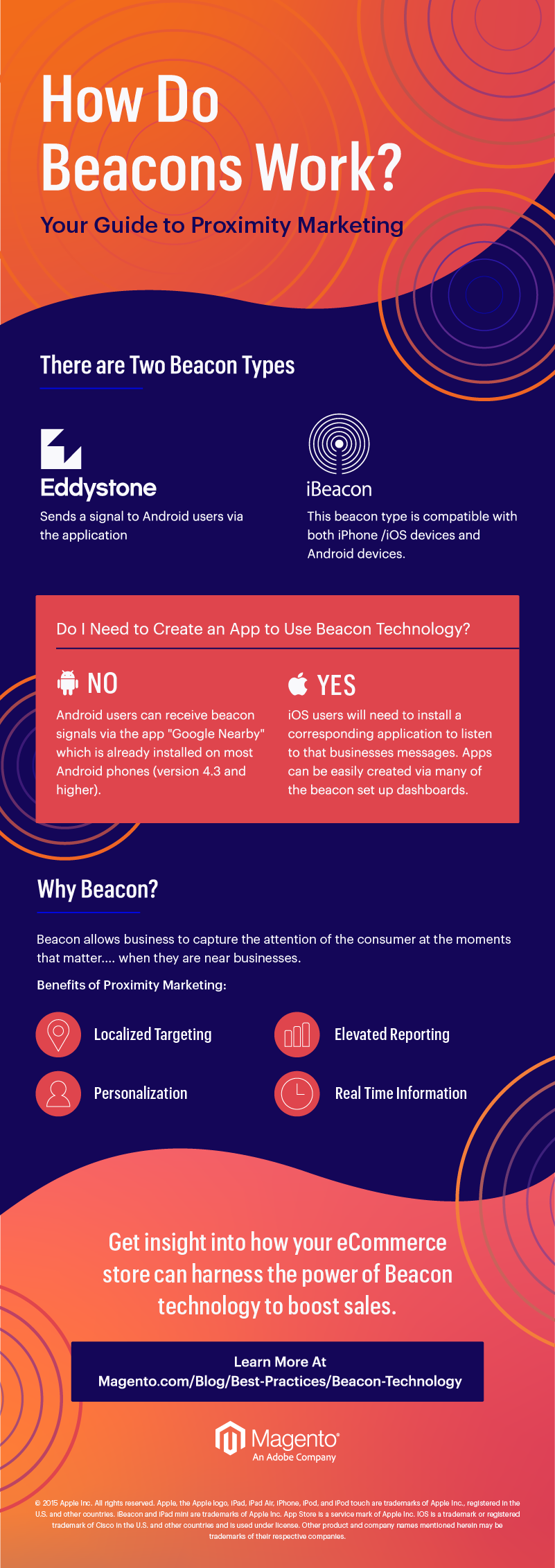 Beacon Infographic