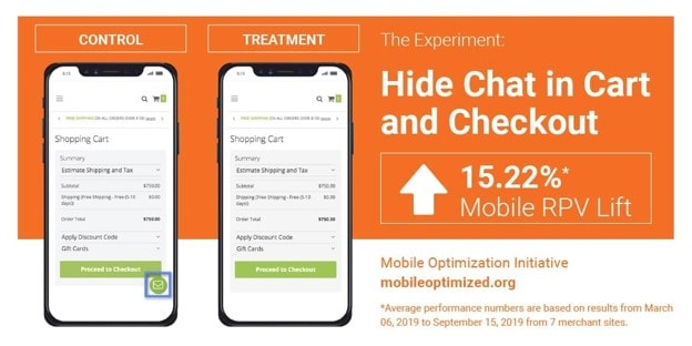 Mobile ecommerce Funnel - mobile cart experiment - Hide Chat